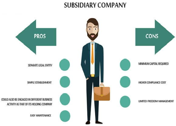 Comparison between Branch office & Subsidiary Company