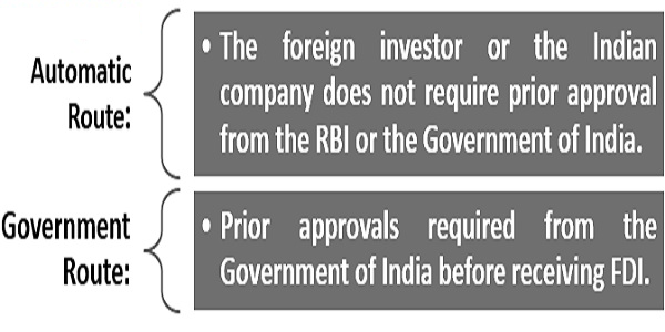 Can A Foreign National Start A Business In India Without Being A Resident?